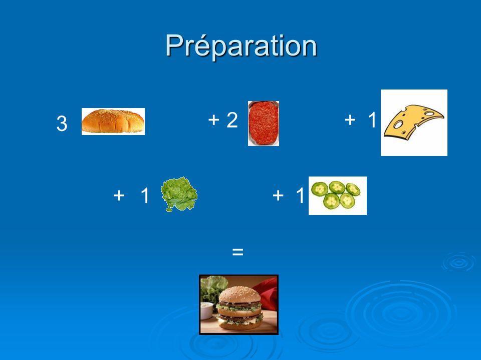 Combien de Big mac peut-on faire avec ces ingredients .