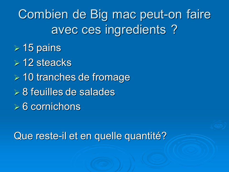Combien de Big mac peut-on faire avec ces ingredients ?  15 pains  12 steacks  10 tranches de fromage  8 feuilles de salades  6 cornichons Que re