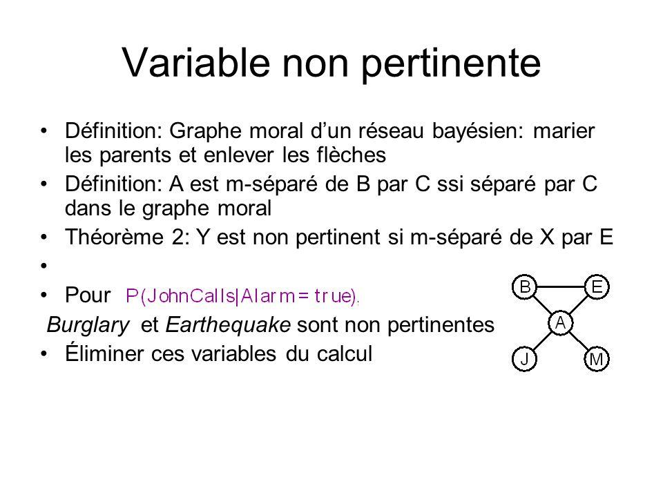 Variable non pertinente •Définition: Graphe moral d'un réseau bayésien: marier les parents et enlever les flèches •Définition: A est m-séparé de B par C ssi séparé par C dans le graphe moral •Théorème 2: Y est non pertinent si m-séparé de X par E • Pour Burglary et Earthequake sont non pertinentes •Éliminer ces variables du calcul