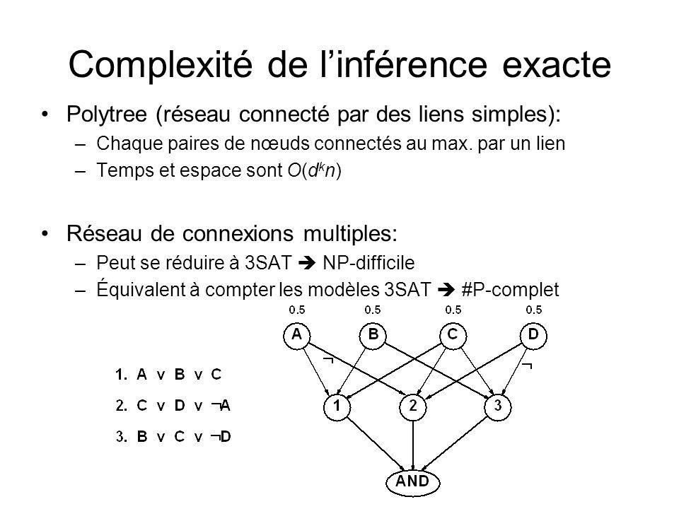 Complexité de l'inférence exacte •Polytree (réseau connecté par des liens simples): –Chaque paires de nœuds connectés au max.