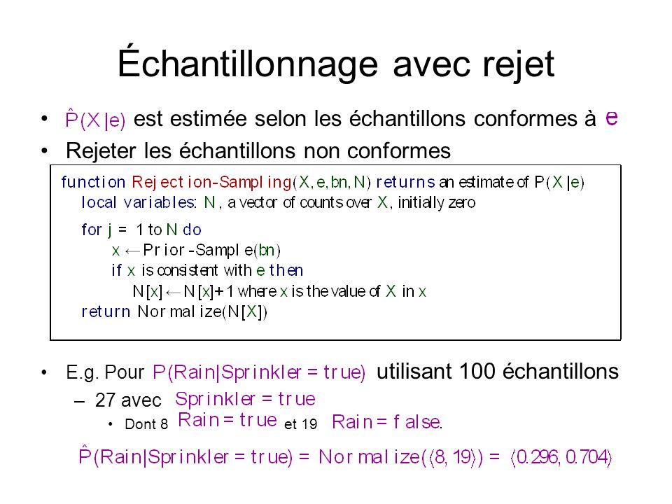 Échantillonnage avec rejet • est estimée selon les échantillons conformes à •Rejeter les échantillons non conformes •E.g.