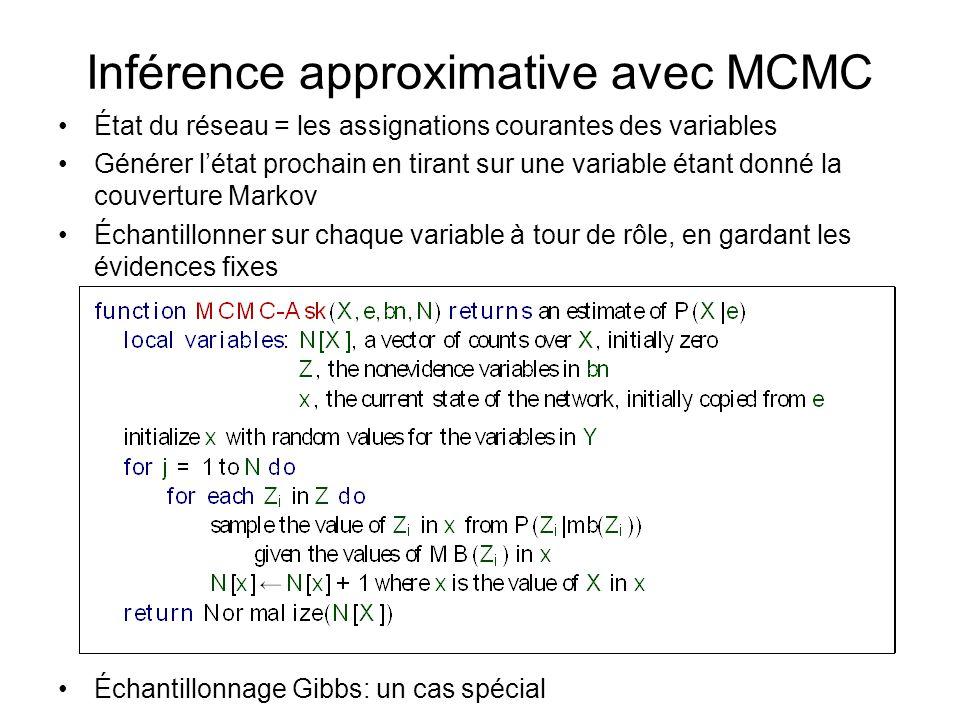 Inférence approximative avec MCMC •État du réseau = les assignations courantes des variables •Générer l'état prochain en tirant sur une variable étant donné la couverture Markov •Échantillonner sur chaque variable à tour de rôle, en gardant les évidences fixes •Échantillonnage Gibbs: un cas spécial