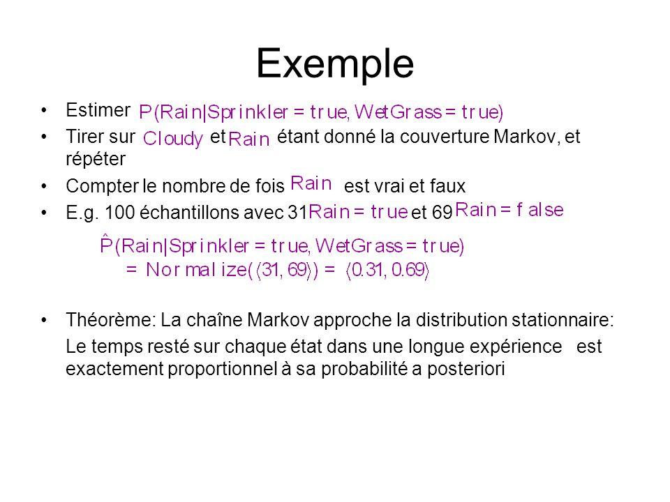 Exemple •Estimer •Tirer sur et étant donné la couverture Markov, et répéter •Compter le nombre de fois est vrai et faux •E.g.