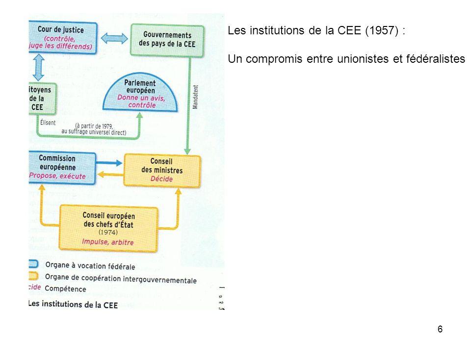 6 Les institutions de la CEE (1957) : Un compromis entre unionistes et fédéralistes
