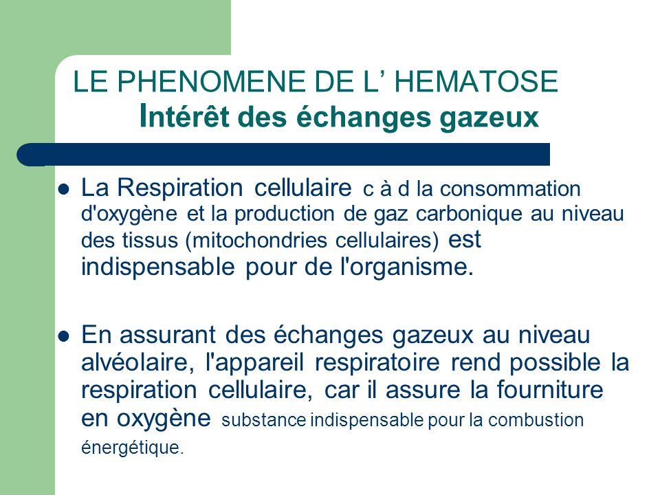 LE PHENOMENE DE L' HEMATOSE I ntérêt des échanges gazeux  La Respiration cellulaire c à d la consommation d'oxygène et la production de gaz carboniqu