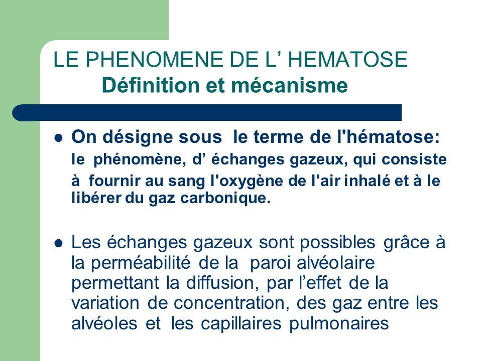 LE PHENOMENE DE L' HEMATOSE Définition et mécanisme  On désigne sous le terme de l'hématose: le phénomène, d' échanges gazeux, qui consiste à fournir