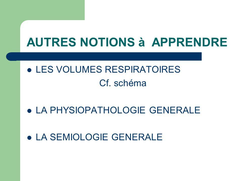 AUTRES NOTIONS à APPRENDRE  LES VOLUMES RESPIRATOIRES Cf. schéma  LA PHYSIOPATHOLOGIE GENERALE  LA SEMIOLOGIE GENERALE