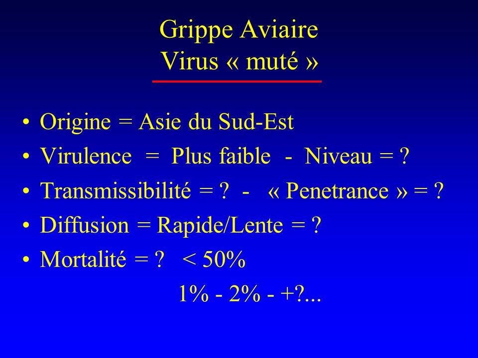 Grippe Aviaire Virus « muté » •Origine = Asie du Sud-Est •Virulence = Plus faible - Niveau = .