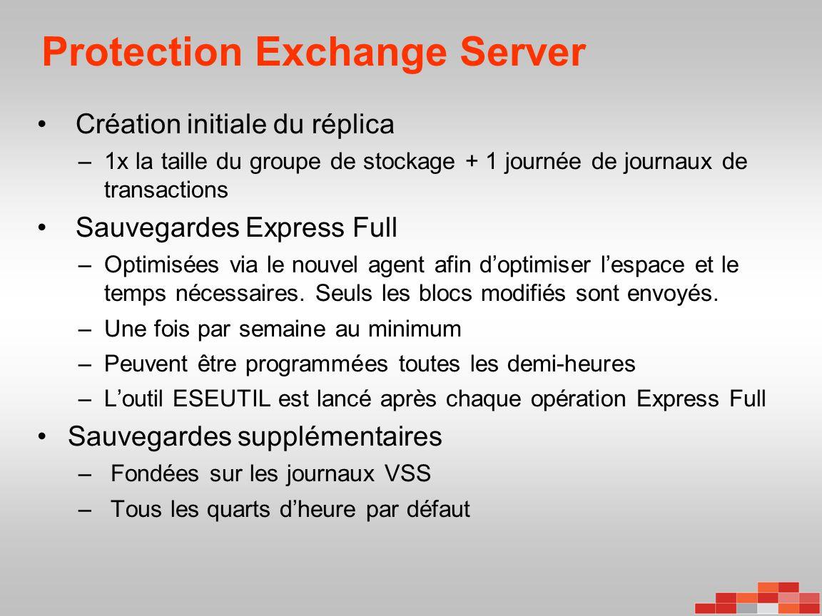 Protection Exchange Server • Création initiale du réplica –1x la taille du groupe de stockage + 1 journée de journaux de transactions • Sauvegardes Ex