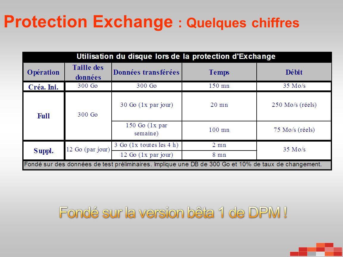 Protection Exchange : Quelques chiffres