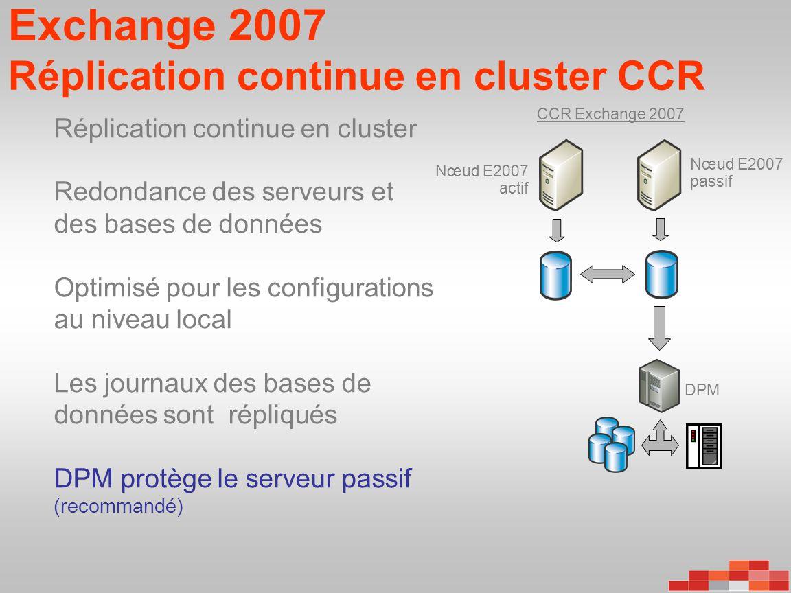 Exchange 2007 Réplication continue en cluster CCR CCR Exchange 2007 Nœud E2007 actif DPM Nœud E2007 passif Réplication continue en cluster Redondance