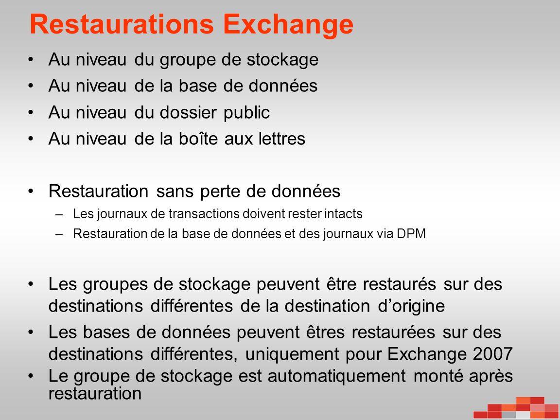 Restaurations Exchange •Au niveau du groupe de stockage •Au niveau de la base de données •Au niveau du dossier public •Au niveau de la boîte aux lettr