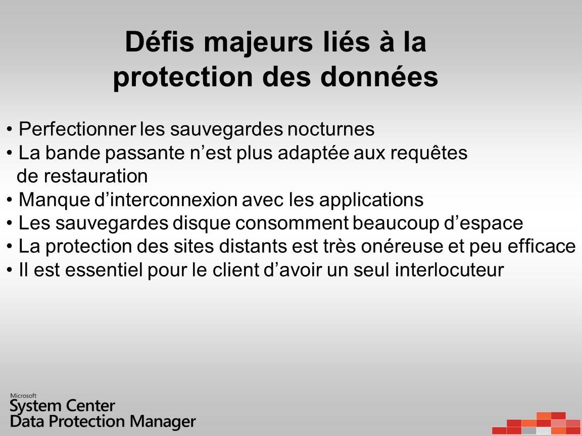 Défis majeurs liés à la protection des données • Perfectionner les sauvegardes nocturnes • La bande passante n'est plus adaptée aux requêtes de restau