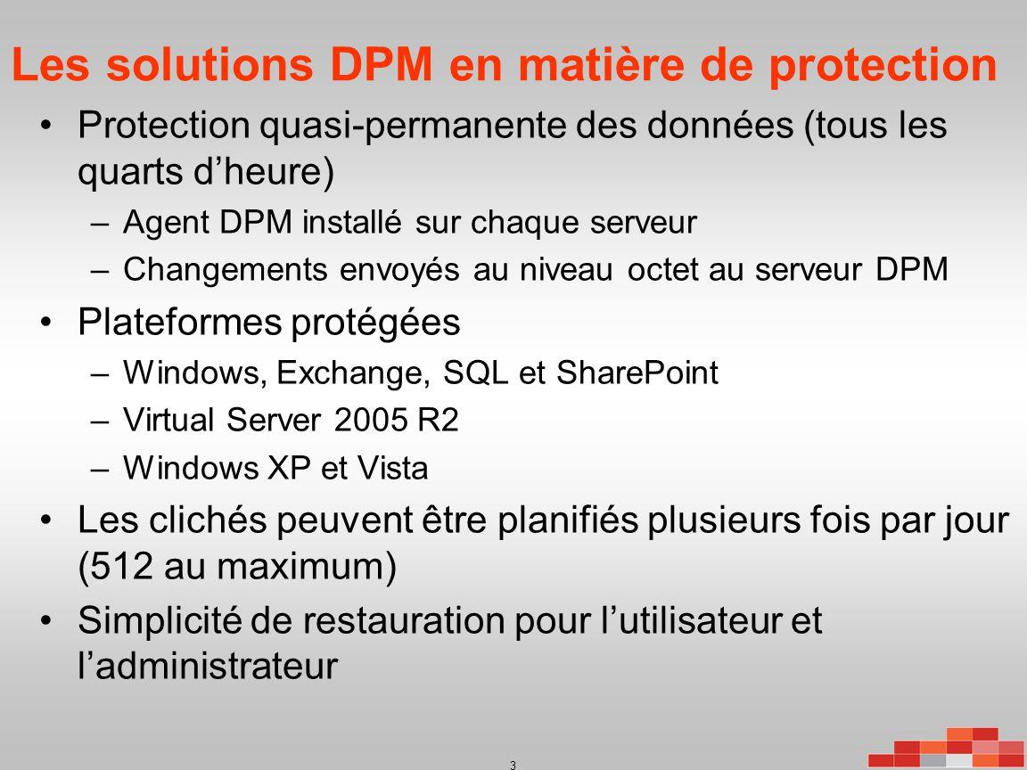 3 Les solutions DPM en matière de protection •Protection quasi-permanente des données (tous les quarts d'heure) –Agent DPM installé sur chaque serveur