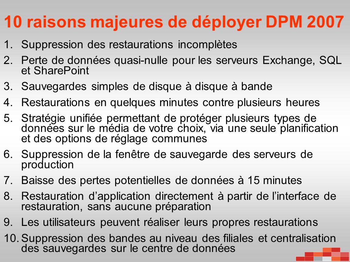 10 raisons majeures de déployer DPM 2007 1.Suppression des restaurations incomplètes 2.Perte de données quasi-nulle pour les serveurs Exchange, SQL et