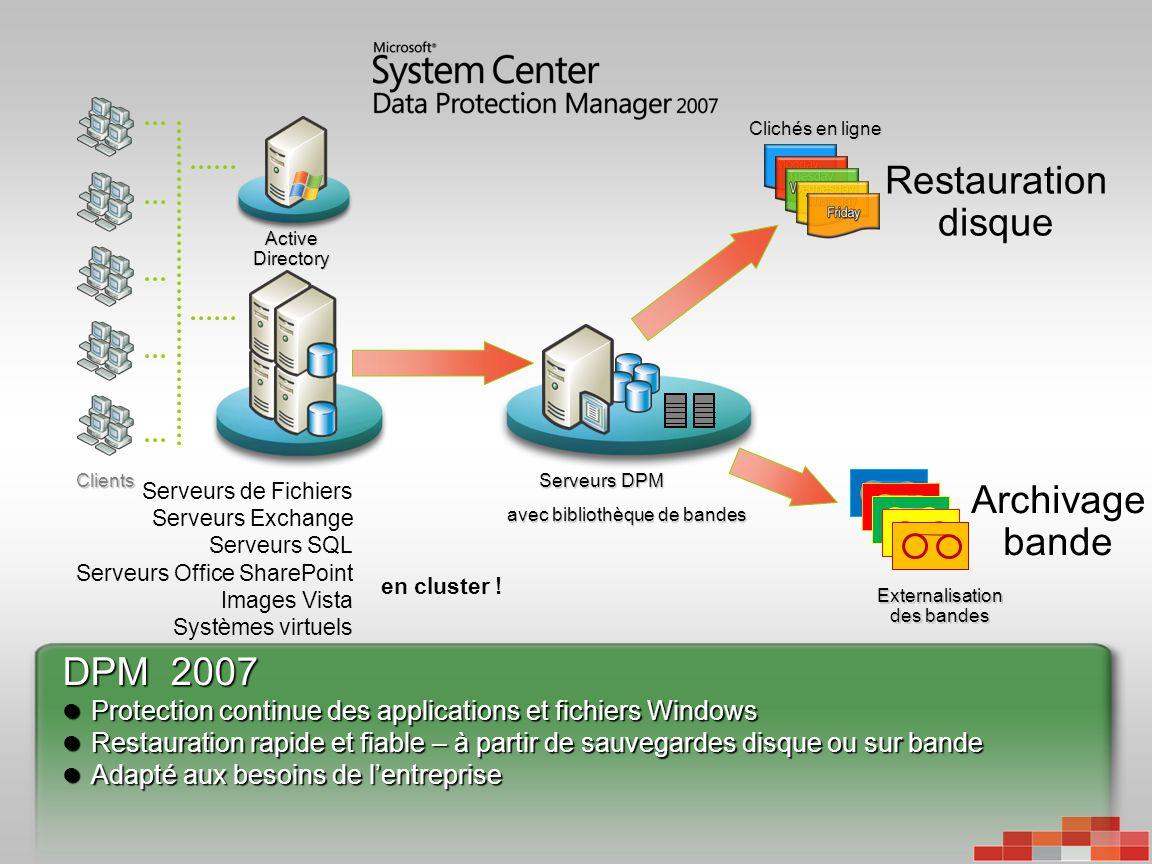 DPM 2007  Protection continue des applications et fichiers Windows  Restauration rapide et fiable – à partir de sauvegardes disque ou sur bande  Ad