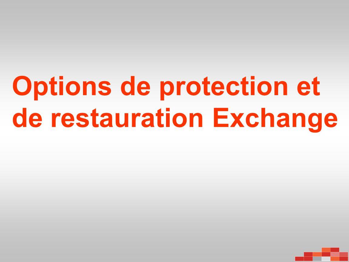 Options de protection et de restauration Exchange
