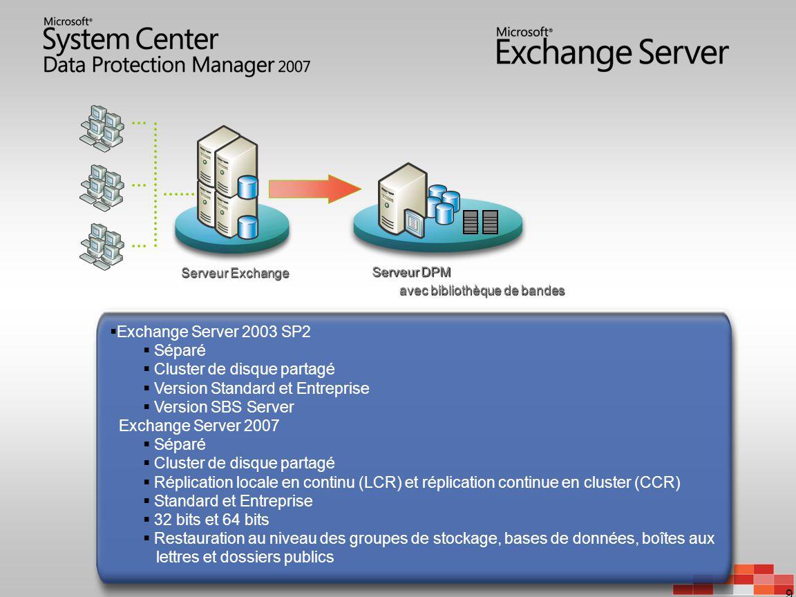 9  Exchange Server 2003 SP2  Séparé  Cluster de disque partagé  Version Standard et Entreprise  Version SBS Server Exchange Server 2007  Séparé