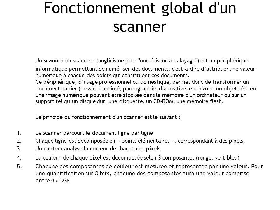 Fonctionnement global d un scanner Un scanner ou scanneur (anglicisme pour numériseur à balayage ) est un périphérique informatique permettant de numériser des documents, c est-à-dire d'attribuer une valeur numérique à chacun des points qui constituent ces documents.