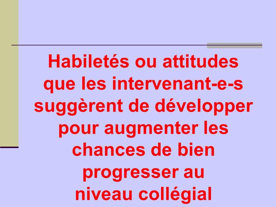 Habiletés ou attitudes que les intervenant-e-s suggèrent de développer pour augmenter les chances de bien progresser au niveau collégial