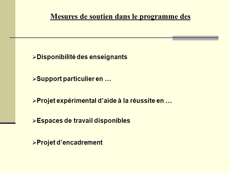 Mesures de soutien dans le programme des  Disponibilité des enseignants  Support particulier en …  Projet expérimental d'aide à la réussite en … 