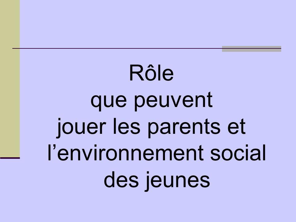 Rôle que peuvent jouer les parents et l'environnement social des jeunes