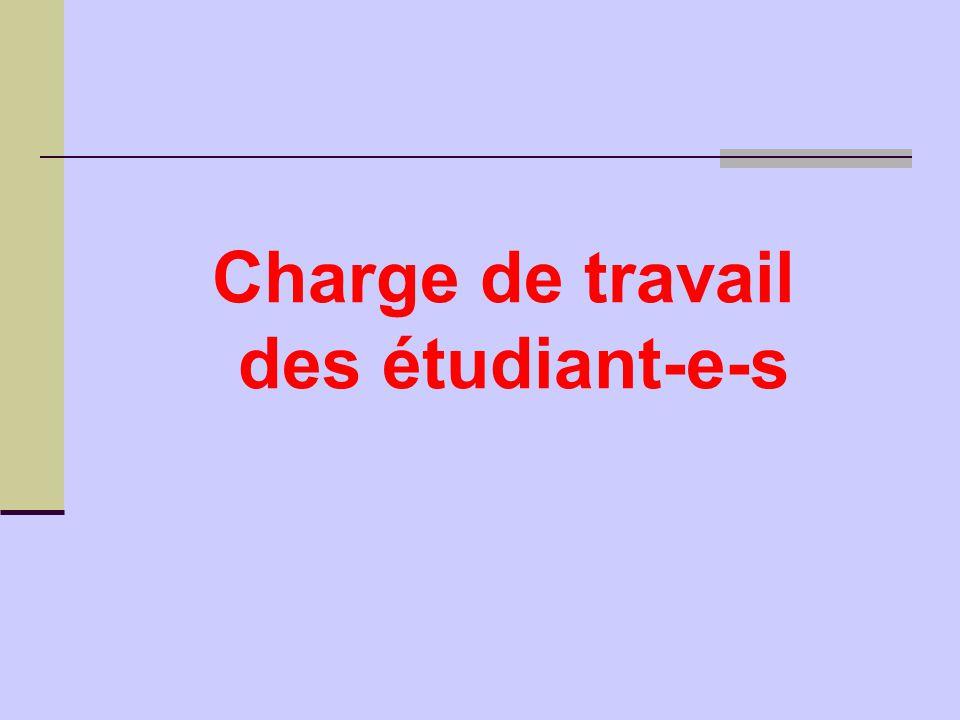 Charge de travail des étudiant-e-s