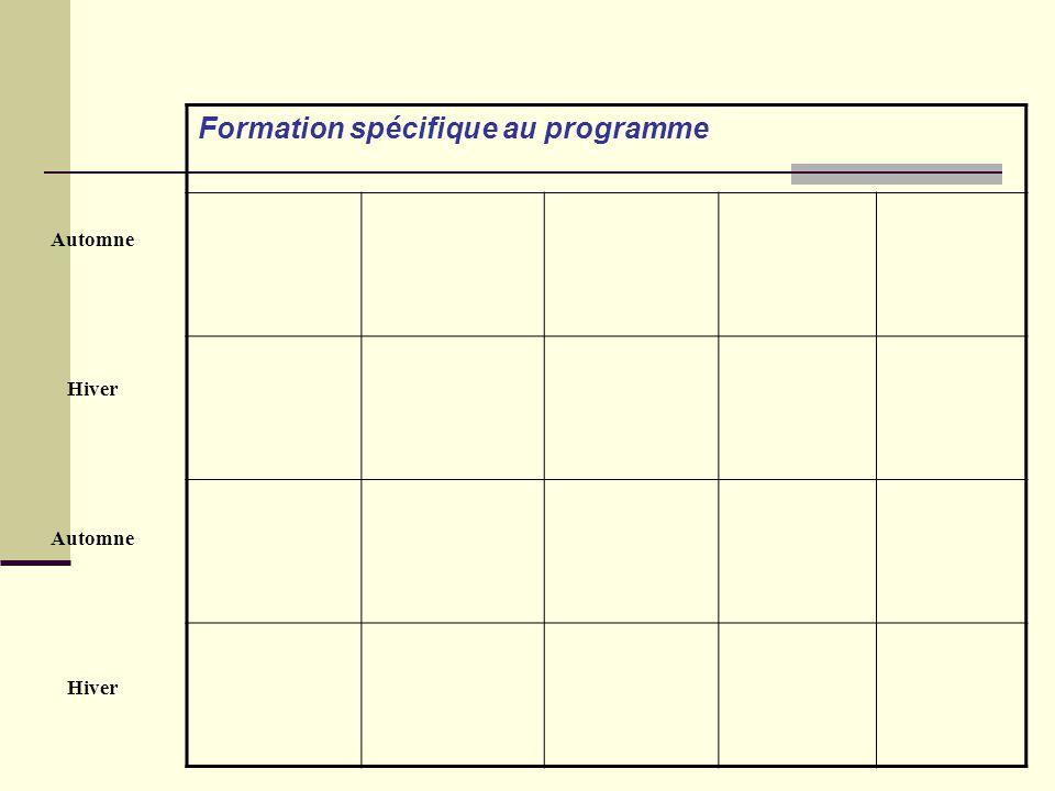 Formation spécifique au programme Automne Hiver Automne Hiver