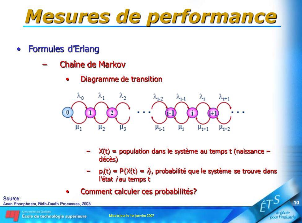 Mise à jour le 1er janvier 2007 10 Mesures de performance •Formules d'Erlang –Chaîne de Markov •Diagramme de transition –X(t) = population dans le sys