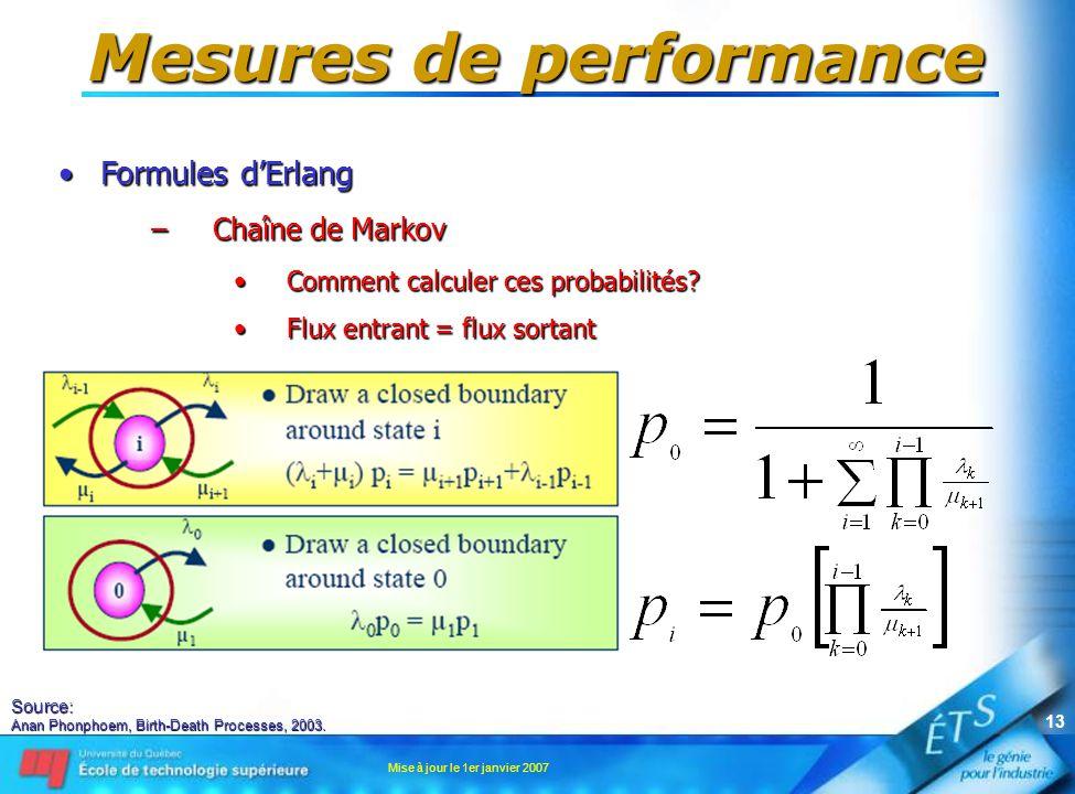 Mise à jour le 1er janvier 2007 13 Mesures de performance •Formules d'Erlang –Chaîne de Markov •Comment calculer ces probabilités? •Flux entrant = flu
