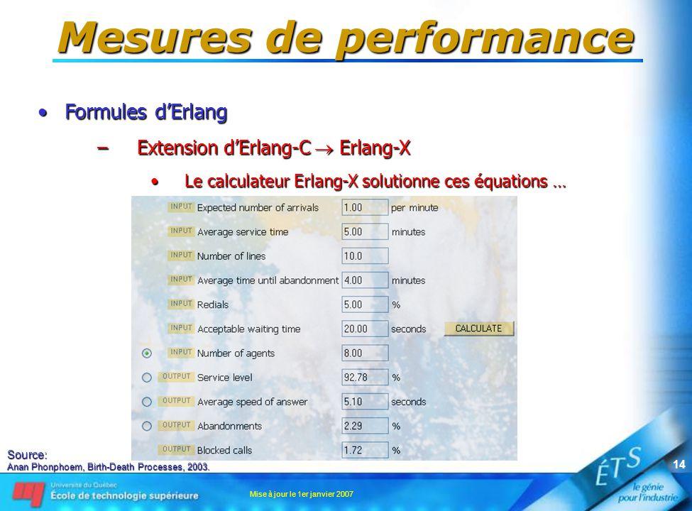 Mise à jour le 1er janvier 2007 14 Mesures de performance •Formules d'Erlang –Extension d'Erlang-C  Erlang-X •Le calculateur Erlang-X solutionne ces