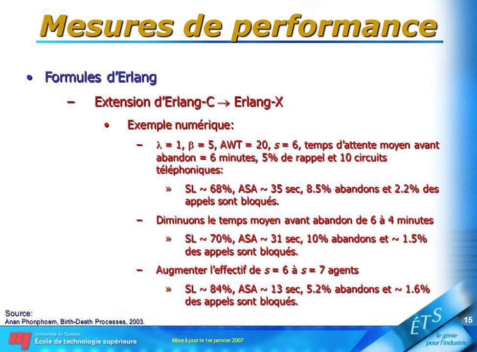 Mise à jour le 1er janvier 2007 15 Mesures de performance •Formules d'Erlang –Extension d'Erlang-C  Erlang-X •Exemple numérique: –  = 1,  = 5, AWT