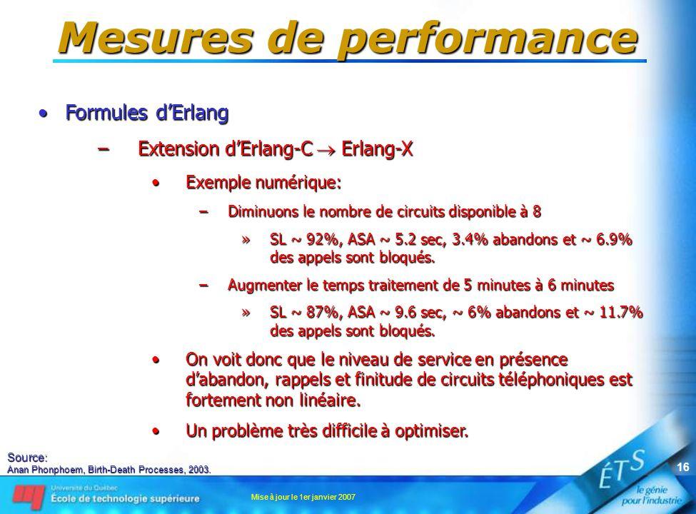 Mise à jour le 1er janvier 2007 16 Mesures de performance •Formules d'Erlang –Extension d'Erlang-C  Erlang-X •Exemple numérique: –Diminuons le nombre
