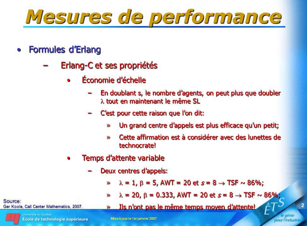 Mise à jour le 1er janvier 2007 3 Mesures de performance •Formules d'Erlang –Erlang-C et la règle « racine carrée » de l'effectif •Une règle empirique –surcapacité en %  (s) 1/2 = c »c est une constante reliée à SL –La surcapacité est donnée: »100  (1 – a / s) »a =    –s = 4,  = 1,  = 2  AWT ~ 10 sec et surcapacité = 50% et c = 100.
