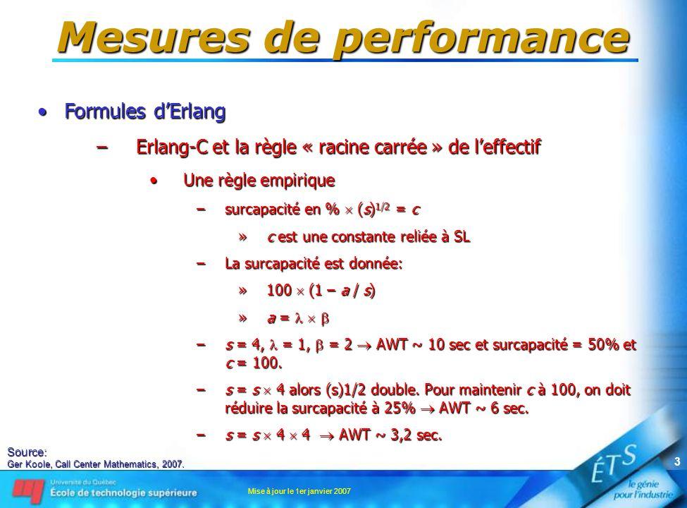 Mise à jour le 1er janvier 2007 4 Mesures de performance •Formules d'Erlang –Erlang-C et la règle « racine carrée » de l'effectif •Une règle empirique –s = ((c + (c 2 + 4a) 1/2 ) / 2) 2 »c est une constante reliée à SL mais divisée par 100 –c = 1,  = 1,  = 2  s = 4.