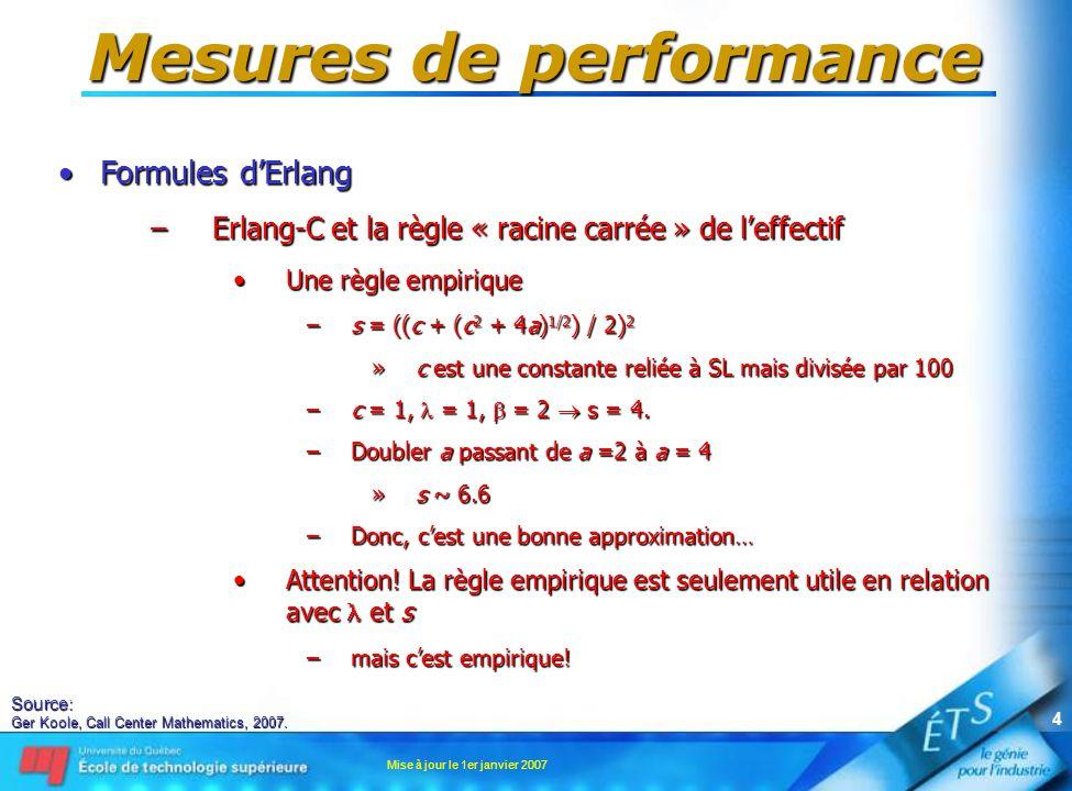 Mise à jour le 1er janvier 2007 15 Mesures de performance •Formules d'Erlang –Extension d'Erlang-C  Erlang-X •Exemple numérique: –  = 1,  = 5, AWT = 20, s = 6, temps d'attente moyen avant abandon = 6 minutes, 5% de rappel et 10 circuits téléphoniques: »SL ~ 68%, ASA ~ 35 sec, 8.5% abandons et 2.2% des appels sont bloqués.
