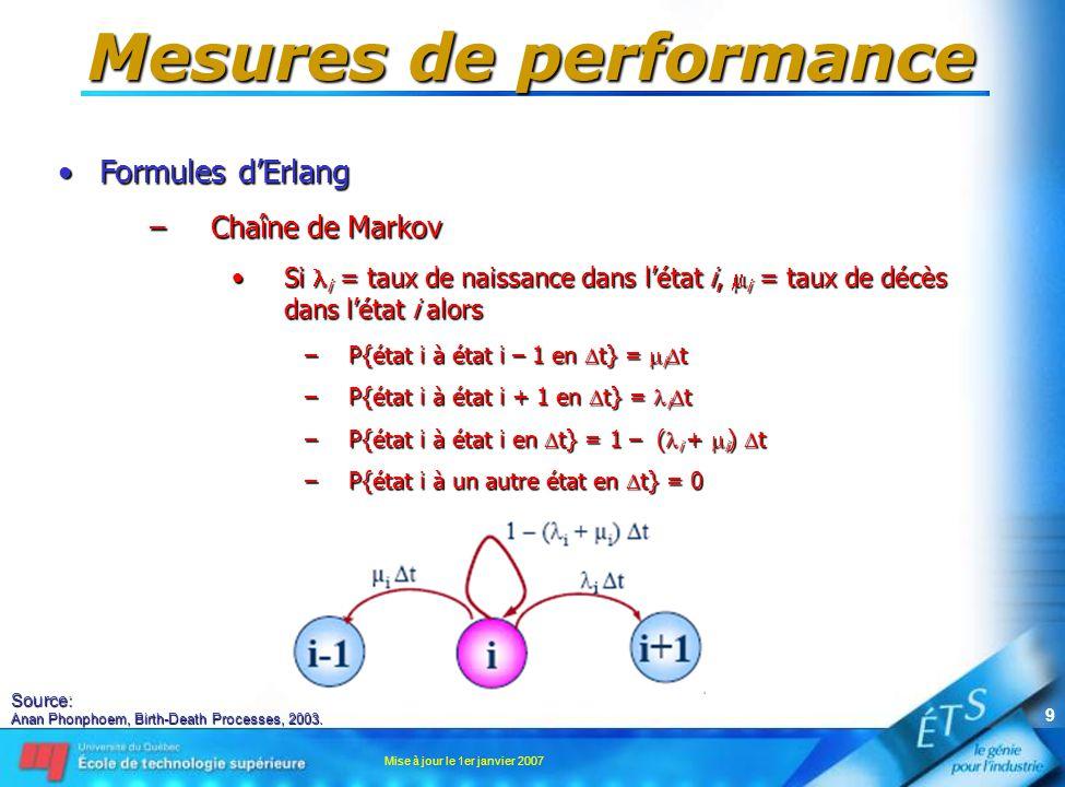 Mise à jour le 1er janvier 2007 10 Mesures de performance •Formules d'Erlang –Chaîne de Markov •Diagramme de transition –X(t) = population dans le système au temps t (naissance – décès) –p i (t) = P{X(t) = i}, probabilité que le système se trouve dans l'état i au temps t •Comment calculer ces probabilités.