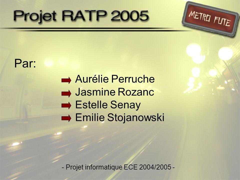 Aurélie Perruche Jasmine Rozanc Estelle Senay Emilie Stojanowski - Projet informatique ECE 2004/2005 - Par:
