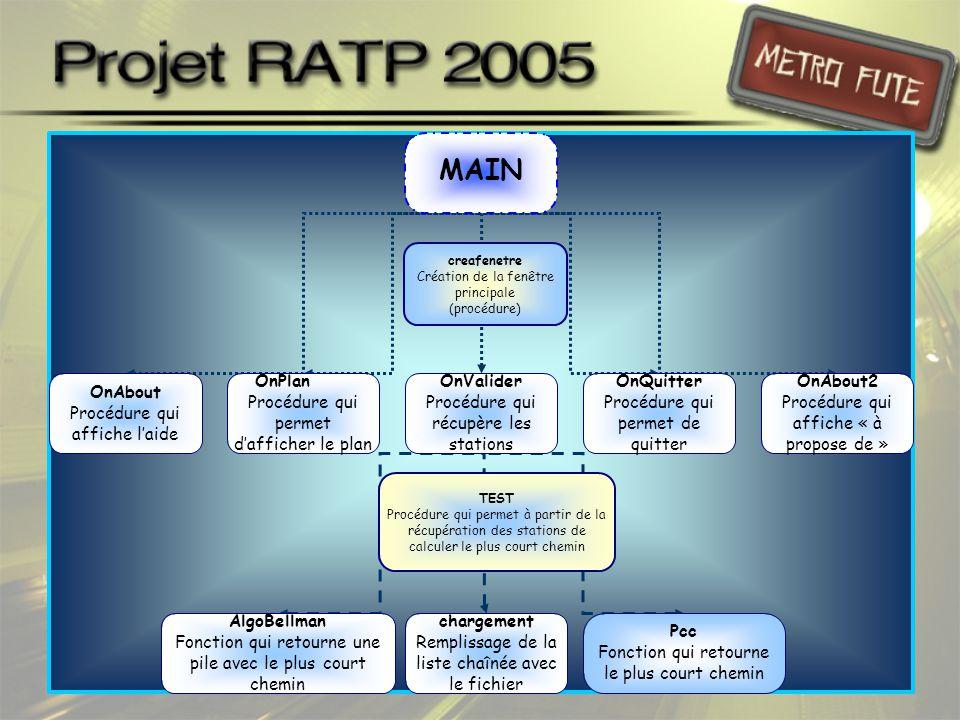 •Interface en GTK –Fenêtre d'accueil (crée dans le main) - Projet informatique ECE 2004/2005 -