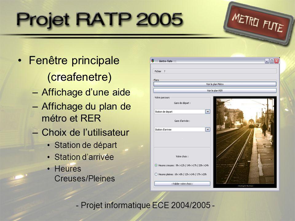 •Fenêtre principale (creafenetre) –Affichage d'une aide –Affichage du plan de métro et RER –Choix de l'utilisateur •Station de départ •Station d'arriv