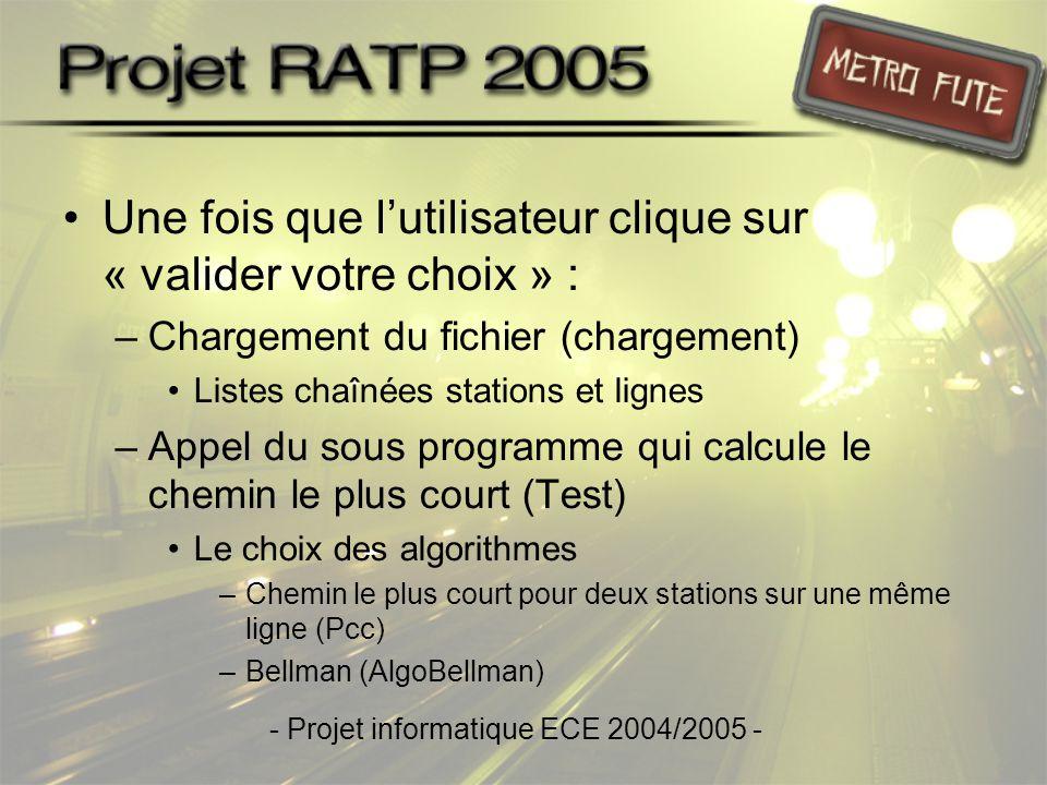 Bellman : Algorithme et adaptations - Projet informatique ECE 2004/2005 - Départ : 1 Arrivée : 6 Le chemin le plus court : 1, 2, 6 de poids : 1+1=2 Exemple de graphe :