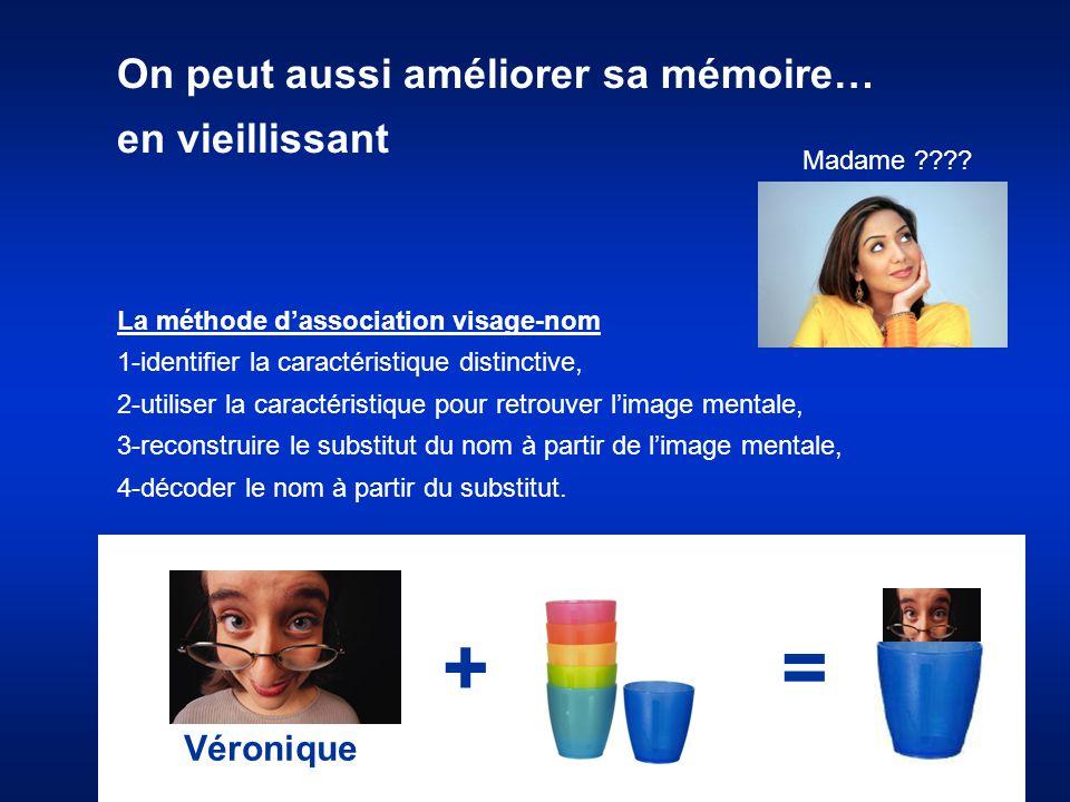 On peut aussi améliorer sa mémoire… en vieillissant La méthode d'association visage-nom 1-identifier la caractéristique distinctive, 2-utiliser la car