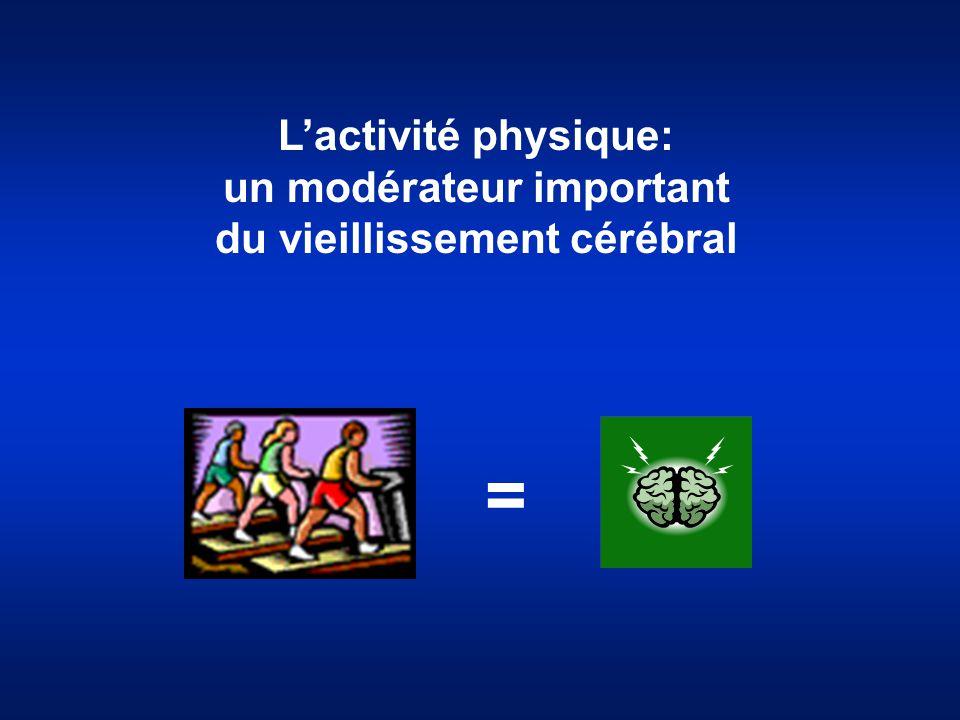 L'activité physique: un modérateur important du vieillissement cérébral =