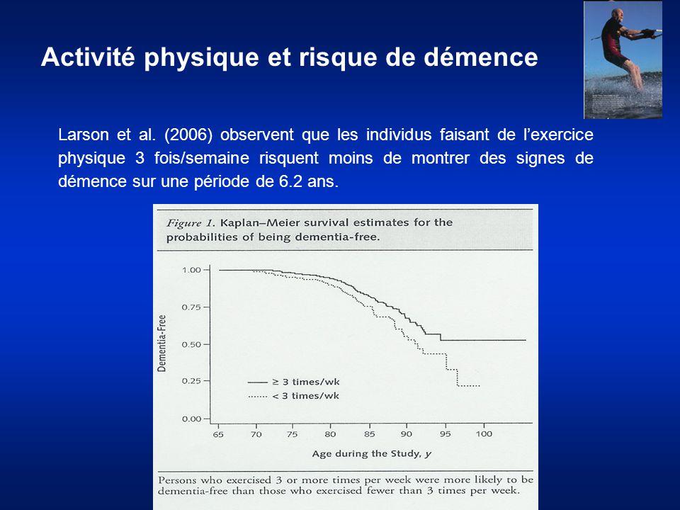 Activité physique et risque de démence Larson et al. (2006) observent que les individus faisant de l'exercice physique 3 fois/semaine risquent moins d