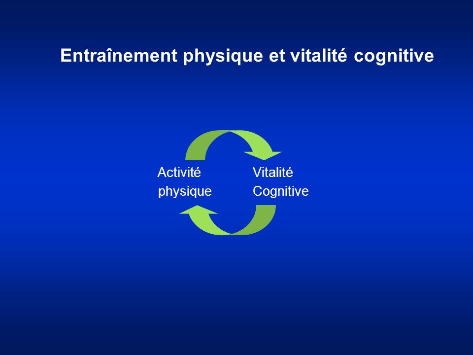 Entraînement physique et vitalité cognitive Activité Vitalité physique Cognitive