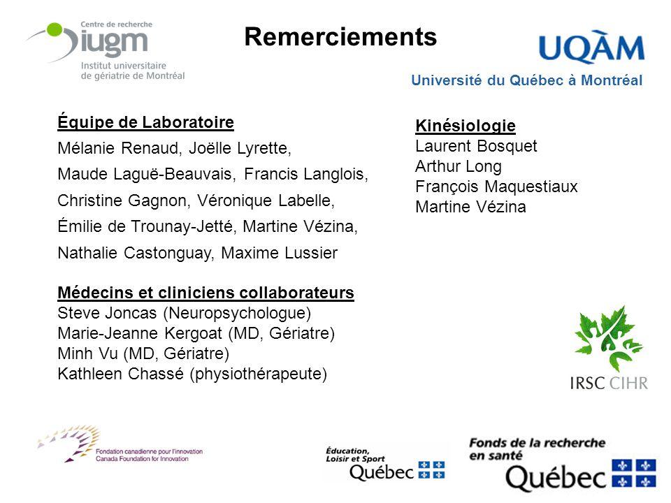 Équipe de Laboratoire Mélanie Renaud, Joëlle Lyrette, Maude Laguë-Beauvais, Francis Langlois, Christine Gagnon, Véronique Labelle, Émilie de Trounay-J