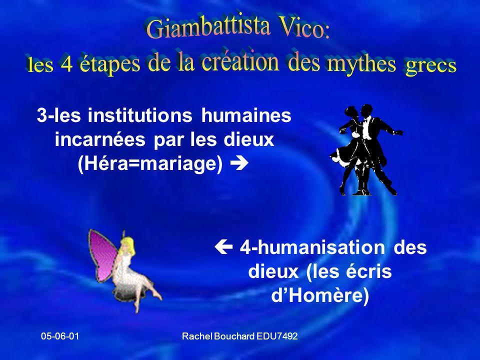 05-06-01Rachel Bouchard EDU7492 1-la divination de la nature (Zeus=ciel et Poséidon=eau)   2-la domestication de la nature (Héphaïstos=feu et Déméte