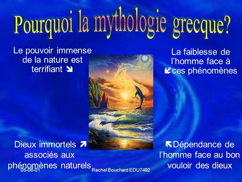 05-06-01Rachel Bouchard EDU7492 Selon Durkheim: « Les mythes sont la réaction des individus face au phénomène social »   Selon Bronislaw Kasper, un