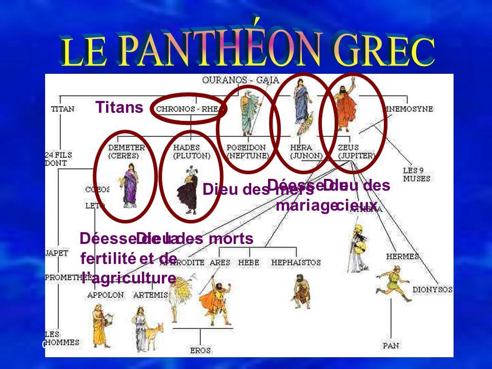 05-06-01Rachel Bouchard EDU7492 Dieu des cieux Dieu des morts Titans Dieu des mers Déesse de la fertilité et de l'agriculture Déesse du mariage
