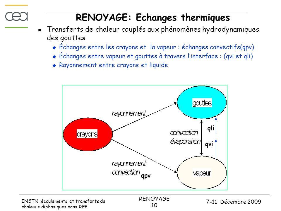 7-11 Décembre 2009 RENOYAGE 10 INSTN :écoulements et transferts de chaleurs diphasiques dans REP RENOYAGE: Echanges thermiques  Transferts de chaleur couplés aux phénomènes hydrodynamiques des gouttes  Échanges entre les crayons et la vapeur : échanges convectifs(qpv)  Échanges entre vapeur et gouttes à travers l'interface : (qvi et qli)  Rayonnement entre crayons et liquide qvi qli qpv